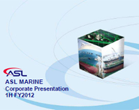 Corporate Presentation 1H FY2012